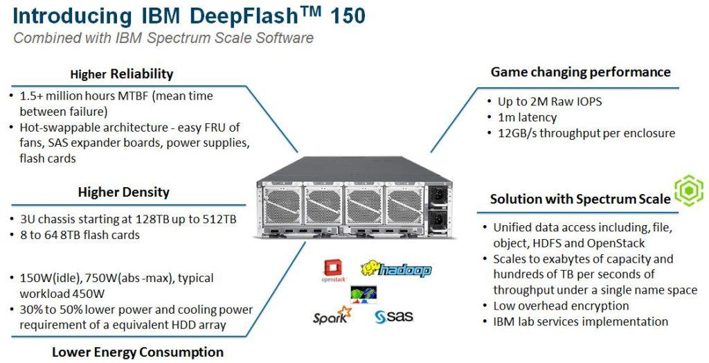 DeepFlash-2