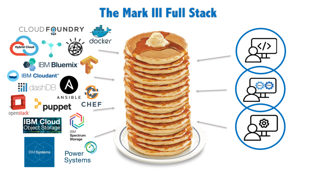The Griddle Webinar Series: Building with the IBM Full Stack